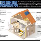Das Eigenheim Runderneuern - Das sind die Kosten