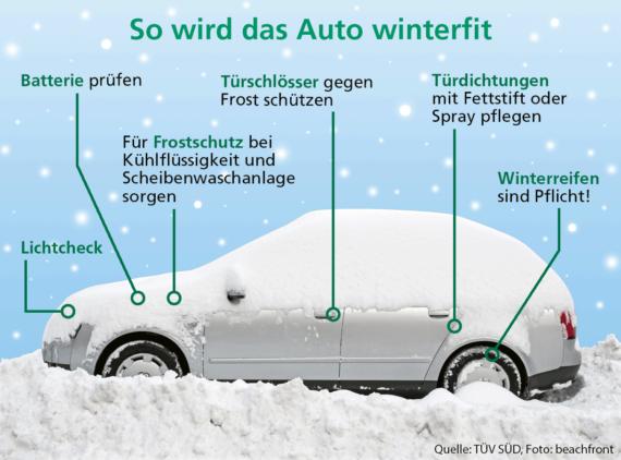 Winterreifenwechsel – es wird Zeit!